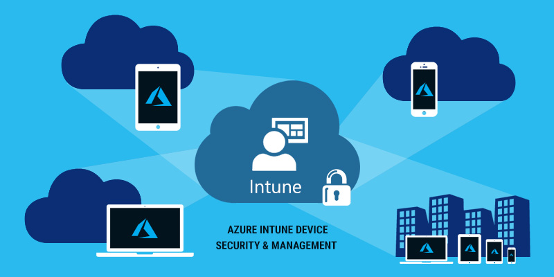 Samsung Knox Enroll with Azure Intune MDM – Part 2
